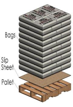 protective-slip-sheet